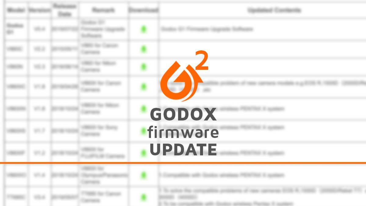 Godox FAQ: vragen over instellingen, reparaties en updates